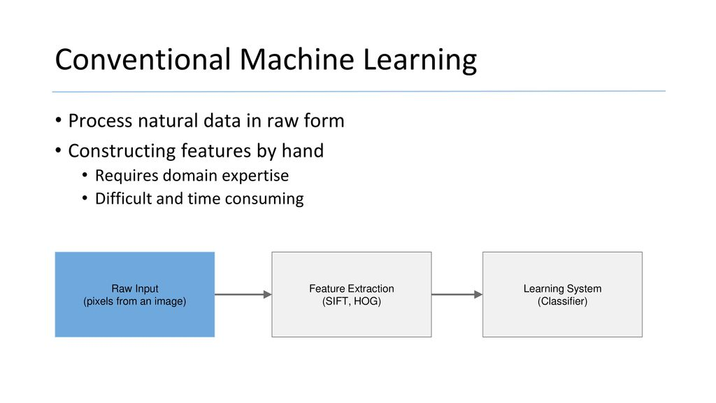 Deep Learning Amin Sobhani  - ppt download