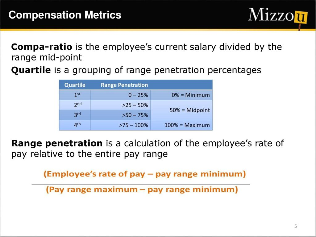 For compensation wage grade penetration can