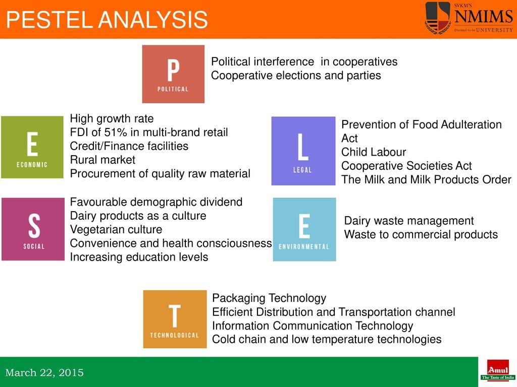 Indian dairy industry pestel analysis - Custom paper Sample
