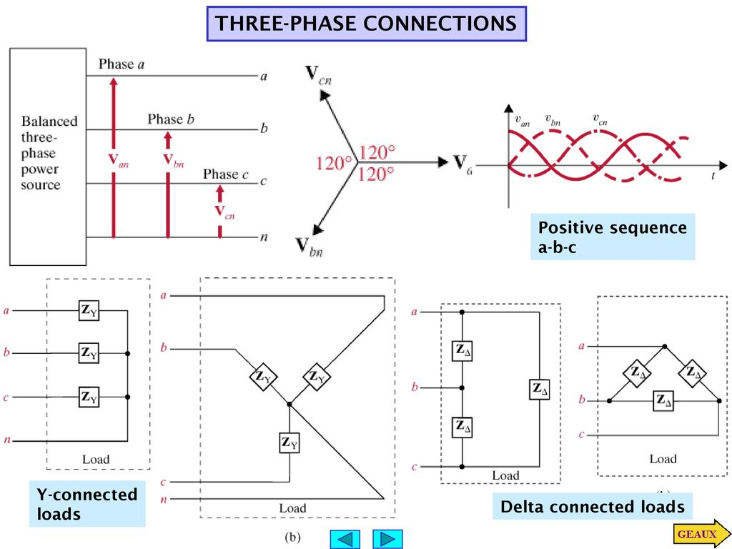 Polyphase Circuits Three Phase Ppt Download House Wiring 4 Connections