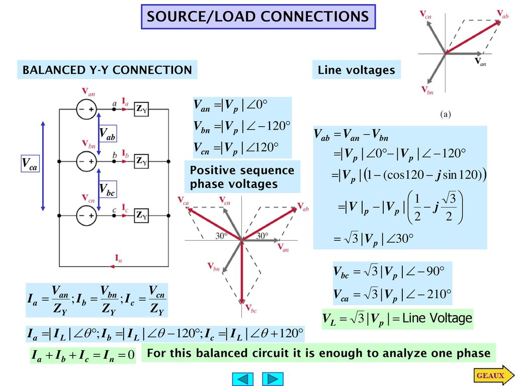 POLYPHASE CIRCUITS Three Phase Circuits - ppt download