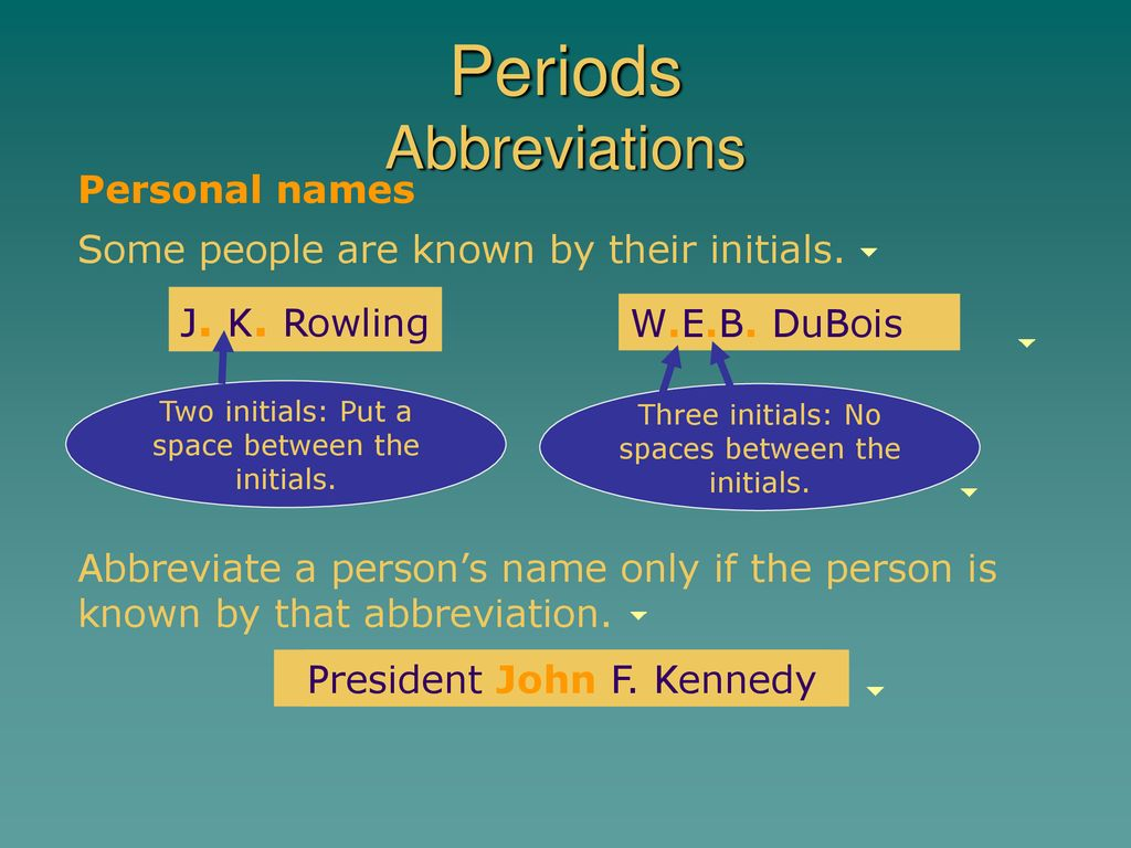 Using End Marks What Are Periods Sentences Abbreviations