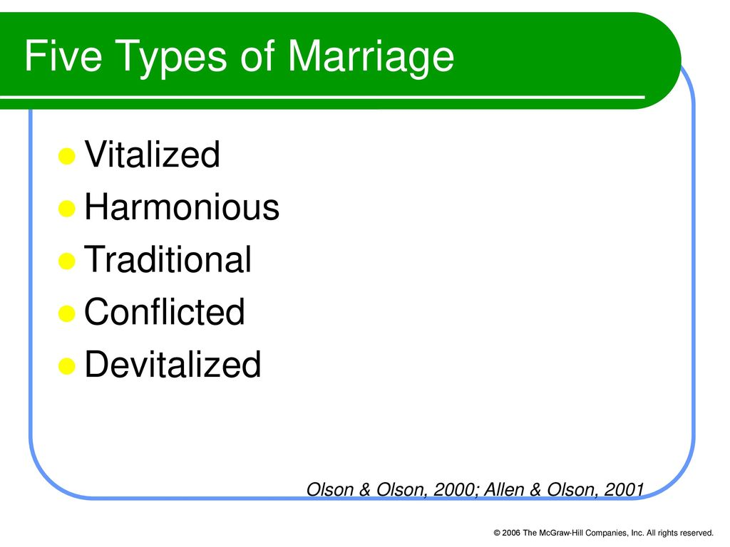 five types of marriage
