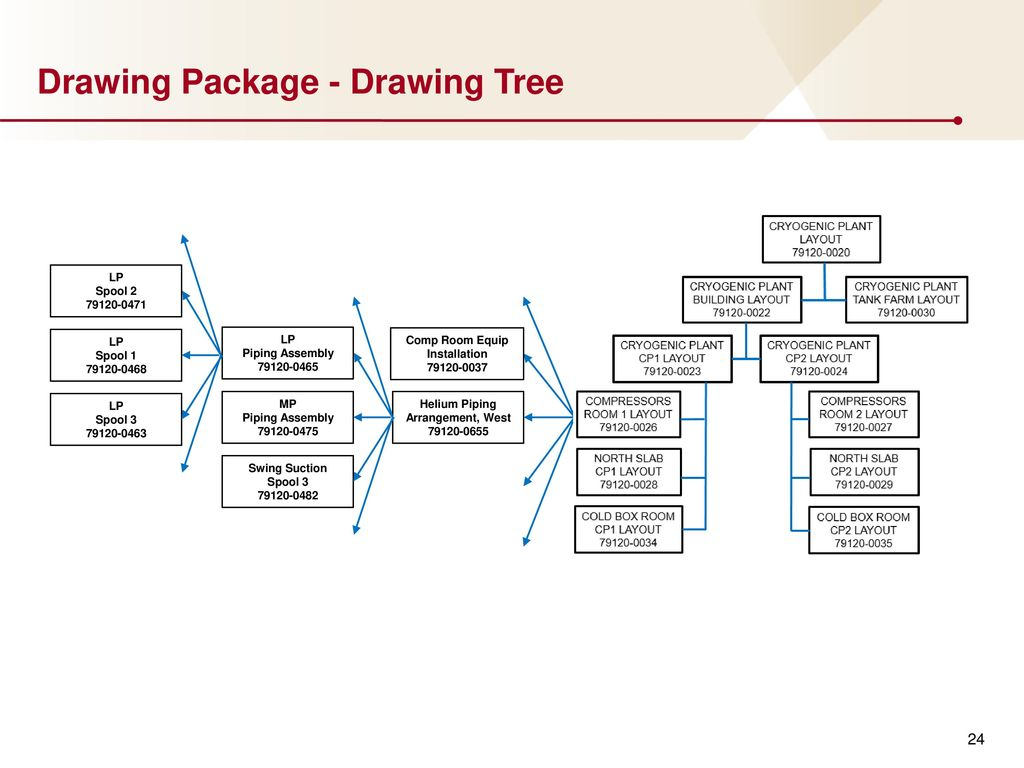 Cryoplant Installation Package Mechanical Ppt Download Piping Layout Compressor Drawing Tree
