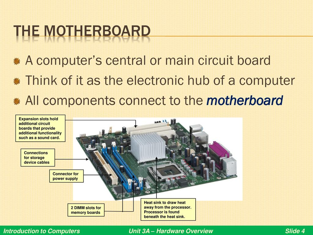 Introduction To Computers Ppt Download Electronic Components 4 The Motherboard