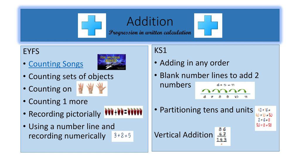 Maths is fun maths eyfs and ks1 ppt download maths eyfs and ks1 2 addition progression ibookread ePUb