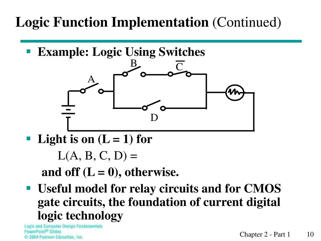 Overview Part 1 Gate Circuits And Boolean Equations Ppt Download Relay Circuit Diagram 10 Logic Function Implementation