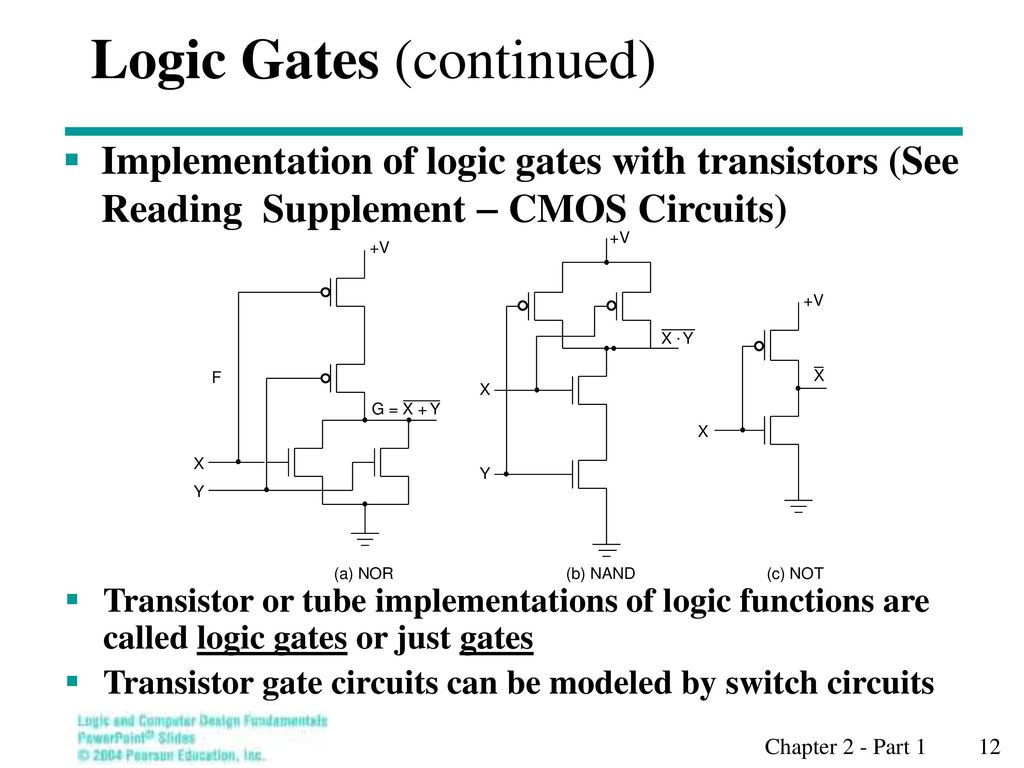 Overview Part 1 Gate Circuits And Boolean Equations Ppt Download Logic Diagrams 12