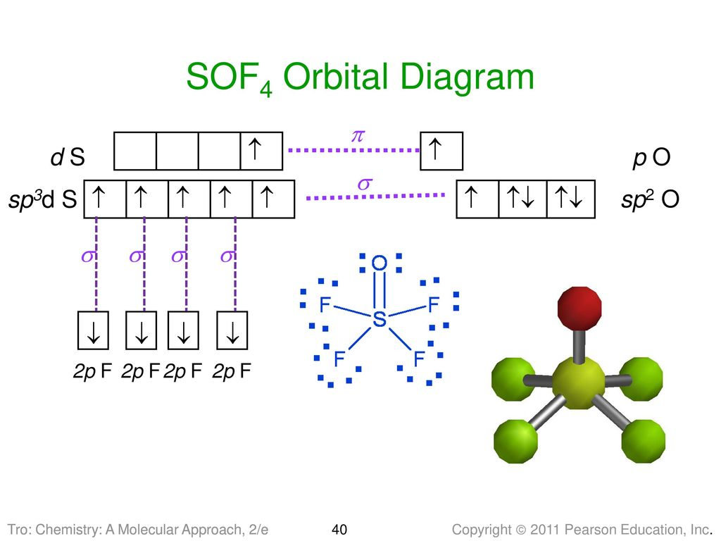 P Orbital Diagram Best Wiring Library Millard Caravan Sof4 D S O Sp3d