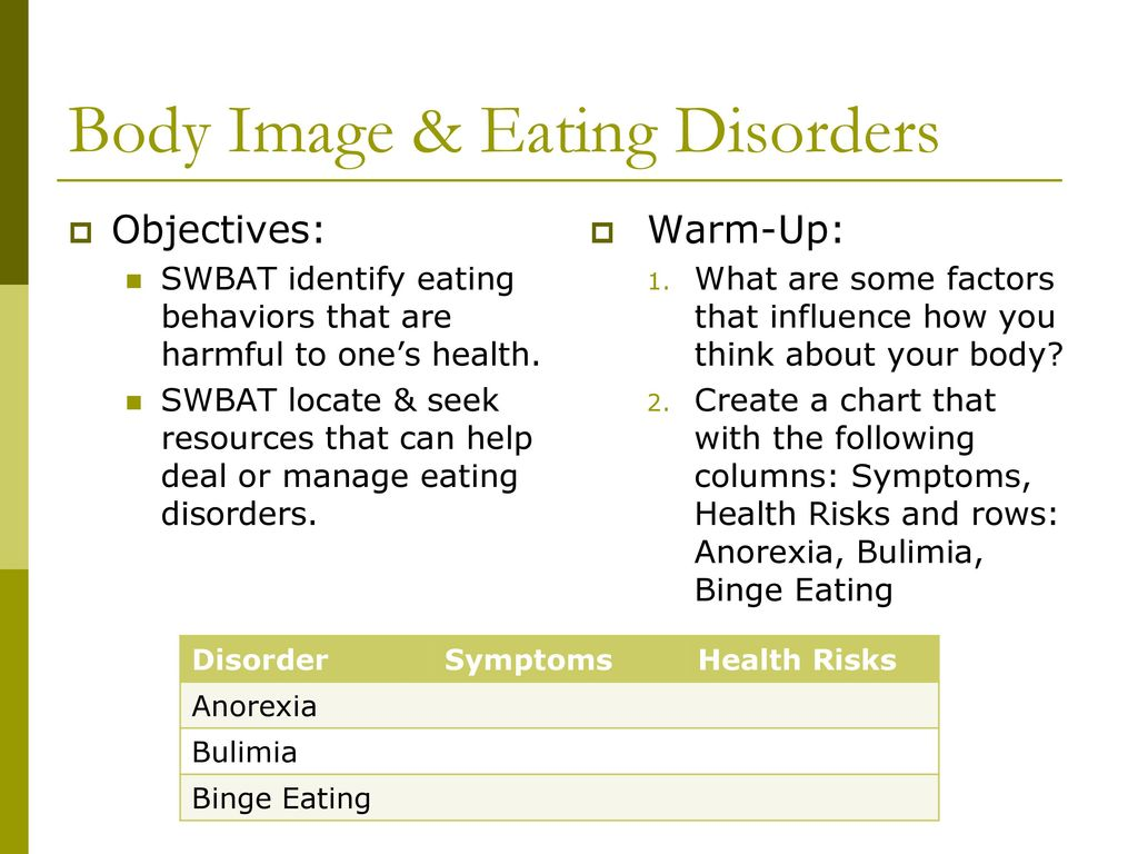 body image & eating disorders - ppt download