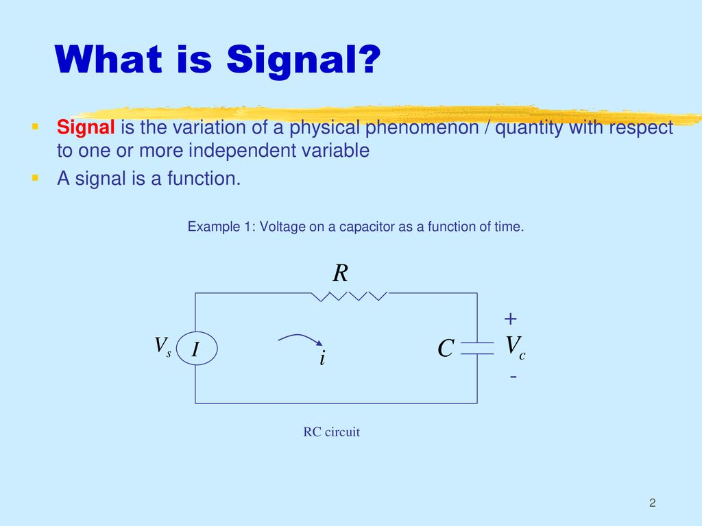 Example 1: Voltage on a capacitor as a function of time  - ppt download