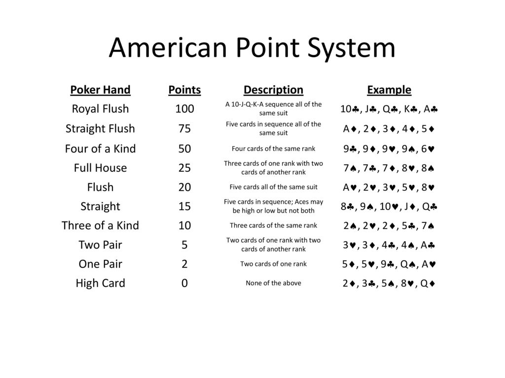 Sequential Placement Optimization Games Poker Squares Word Squares And Take It Easy Todd W Neller Abstract In This Talk We Teach How To Play Poker Ppt Download