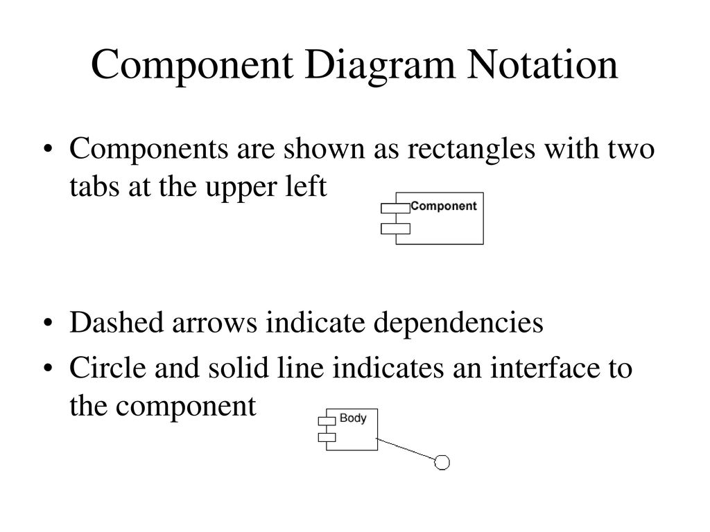 Introduction to uml ppt download component diagram notation ccuart Image collections
