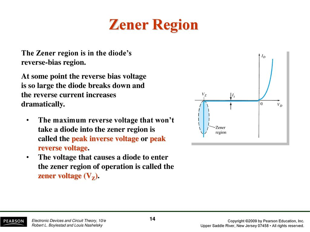 Chapter 1 Semiconductor Diodes Ppt Download Meaning Of Biasing In Electrical Electronics Circuits Zener Region The Is Reverse Bias
