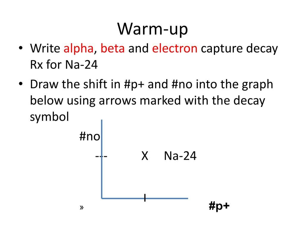 Warm Up Sodium 24 Beta Decays What New Isotope Is Formed When It