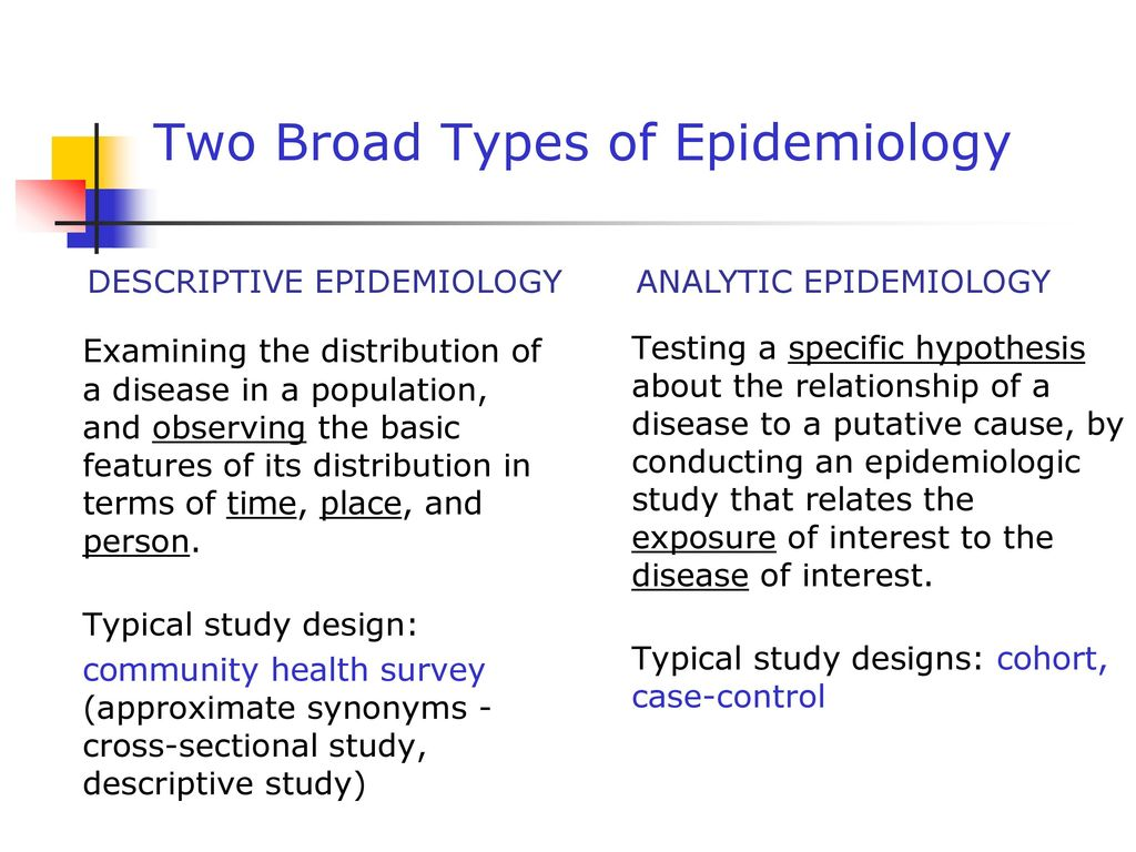 descriptive epidemiology papers Epidemiology research paper kondiloma akuminata descriptive epidemiology what: health issue of concern who: person where: place when: time why/how: causes, risk factors, modes of.