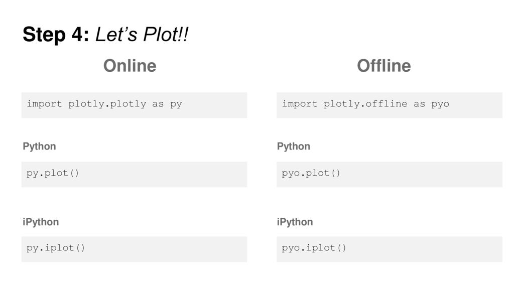 Getting Started with Plot ly - ppt download