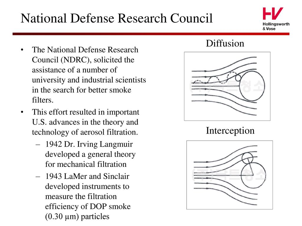 3 National Defense Research Council