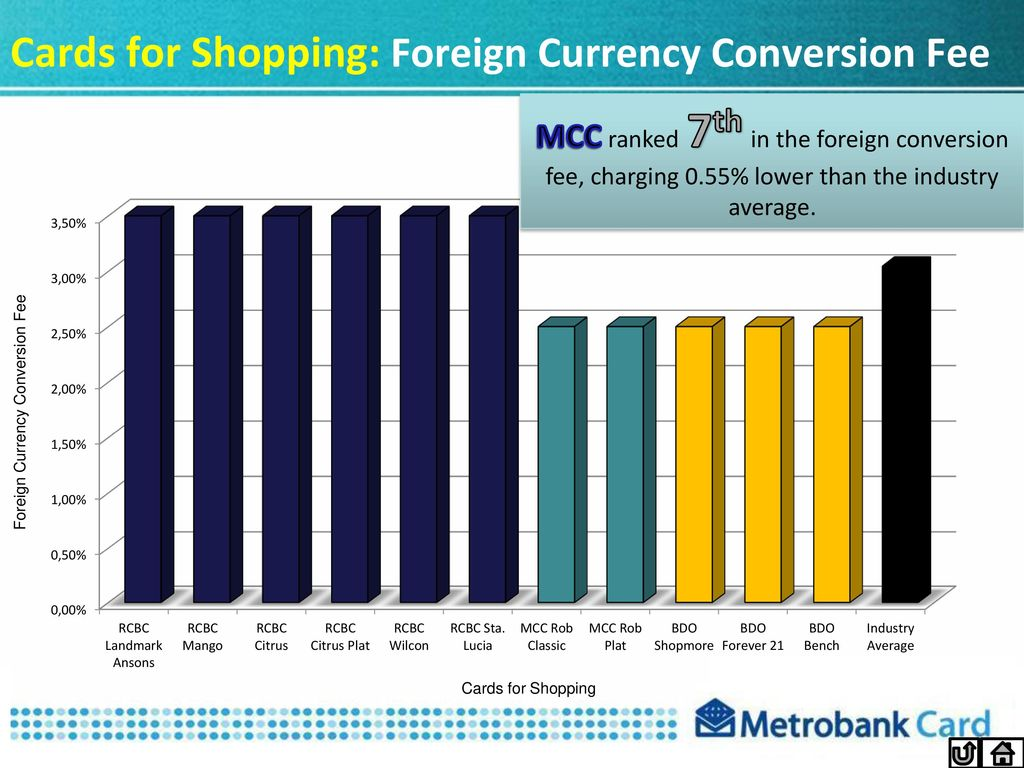 Cards For Ping Foreign Currency Conversion Fee