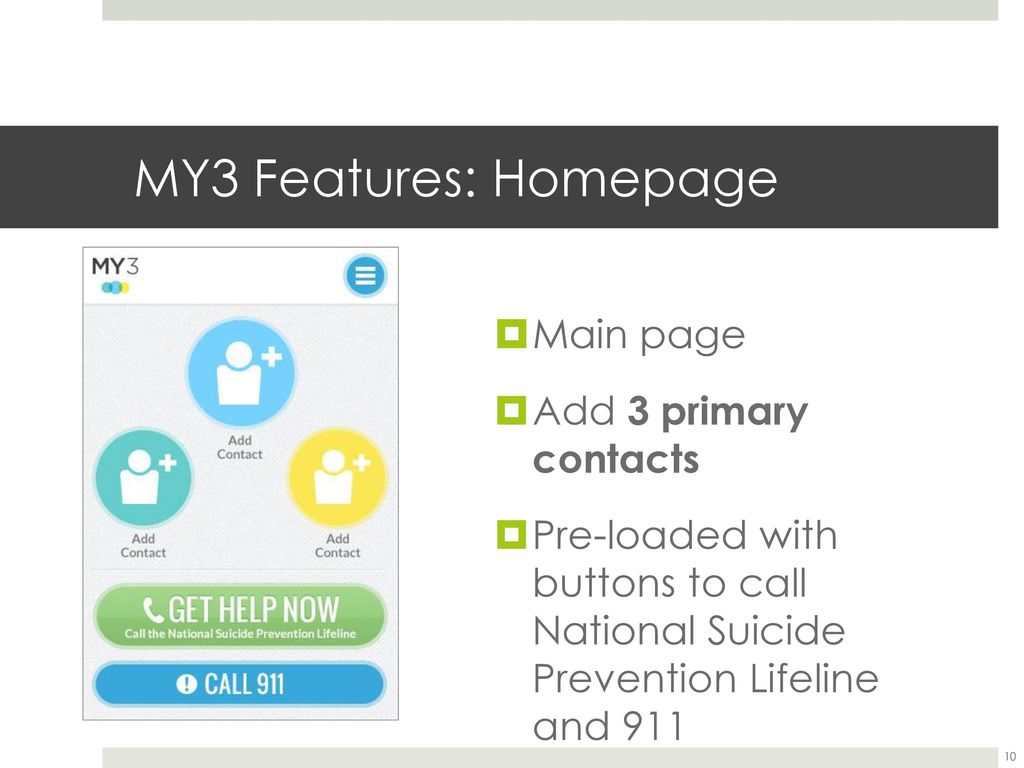 MY3 Suicide Prevention Mobile App - ppt download