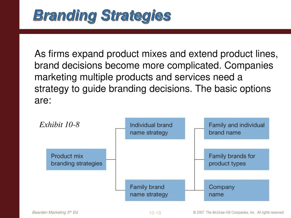 Product and Service Strategies - ppt download