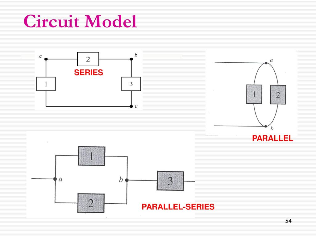 Chapter 1 Variables Circuit Elements Ppt Download In Parallel And Series 54 Model