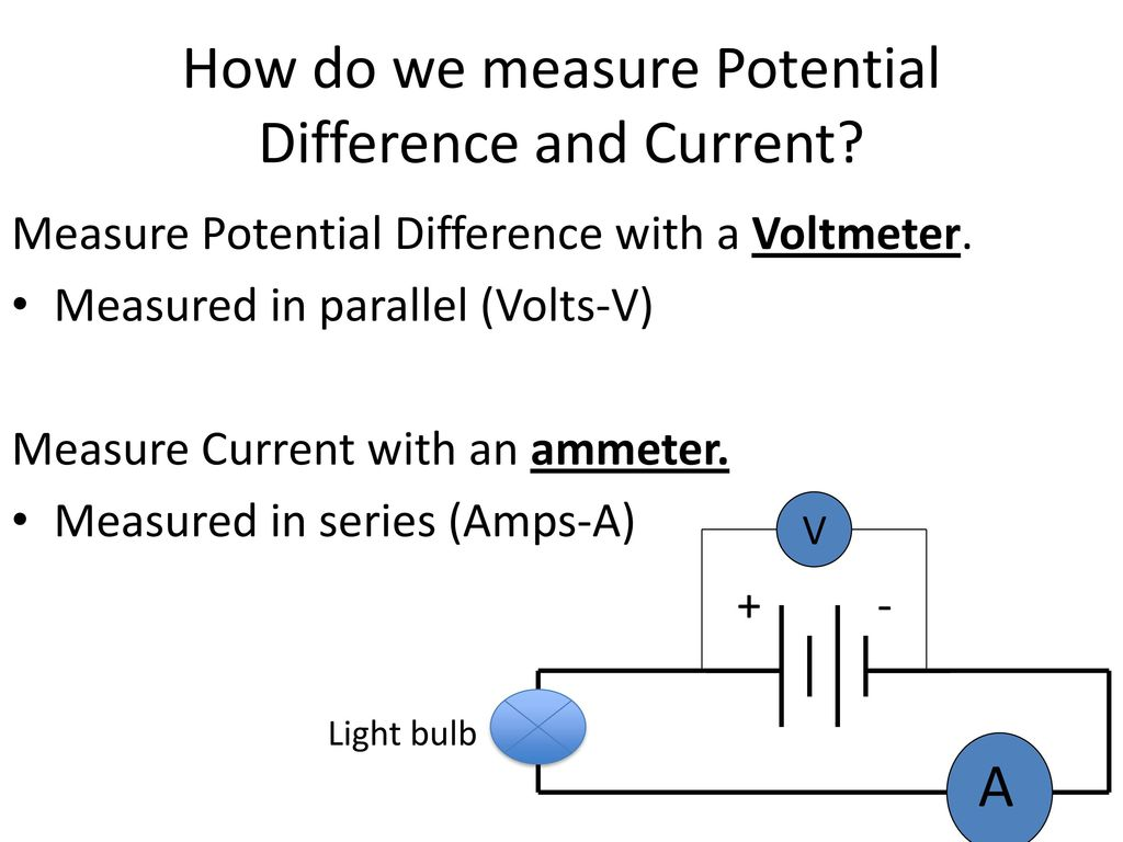 Aim How Is A Series Circuit Different From Parallel Do You Measure Current In 9 We Potential Difference And