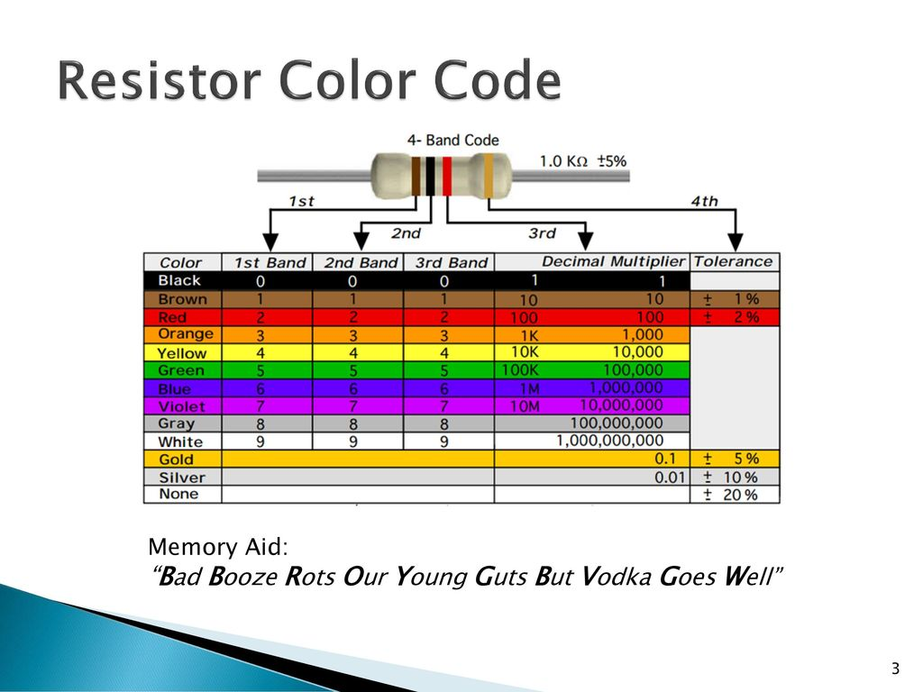 Get130 Intro To Engineering Technology Fall Ppt Download Resistor Color Code Diagram 3