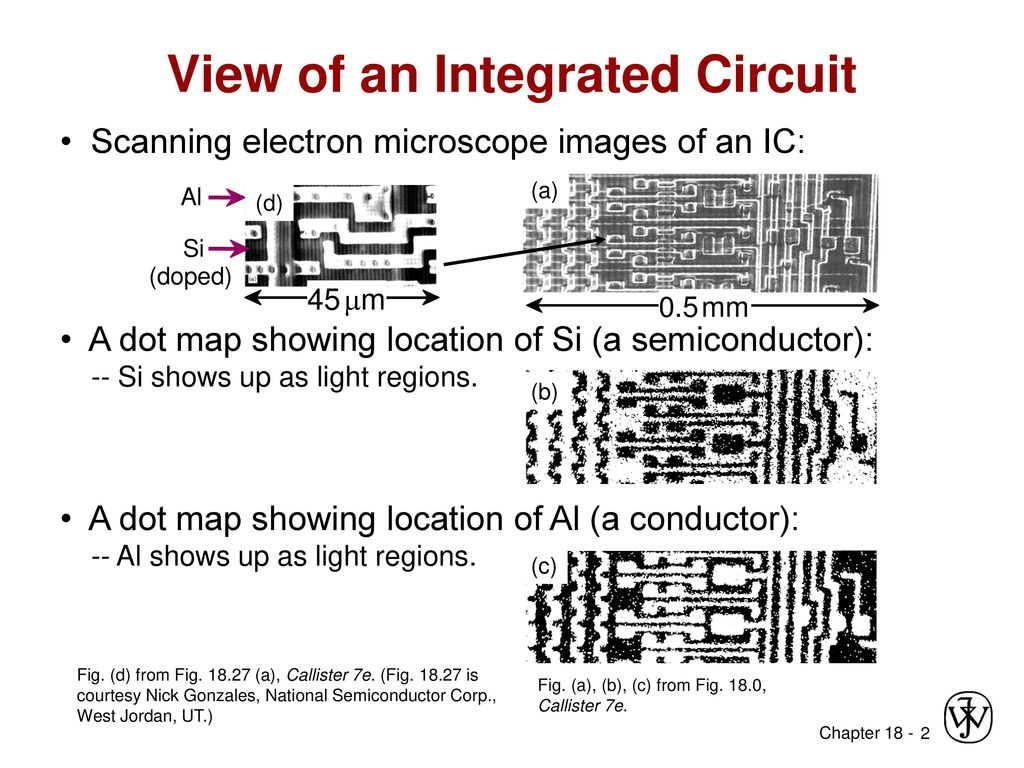 Chapter 18 Electrical Properties Ppt Download What Is An Integrated Circuit View Of