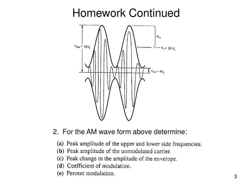 Amplitude Modulation Am Ppt Download Transistors Circuit Components Electrical For The Wave Form Above Determine 3