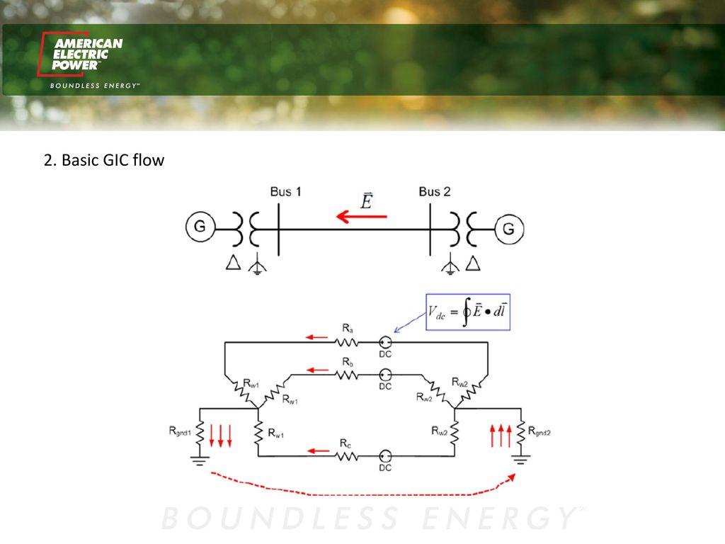 WRG-8579] Aep Wiring Diagram on
