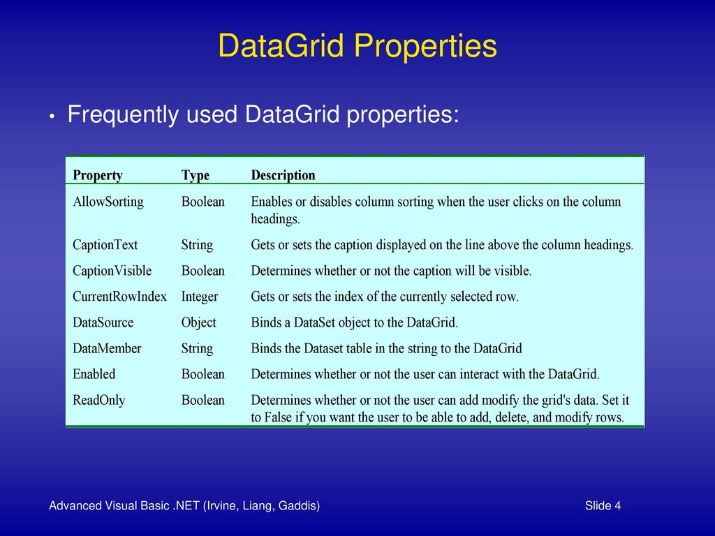 4: DataGrid, DataView, and ListView - ppt download
