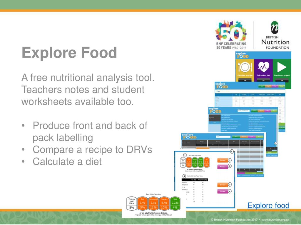 Food in the national curriculum ppt download 70 explore forumfinder Choice Image