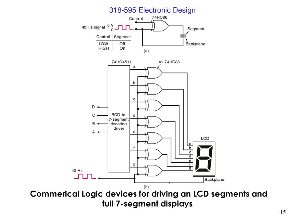 Digital Design Jeff Kautzer Univ Wis Milw Ppt Download 7 Segment Logic Diagram 15 Commerical Devices For Driving An Lcd Segments And Full Displays