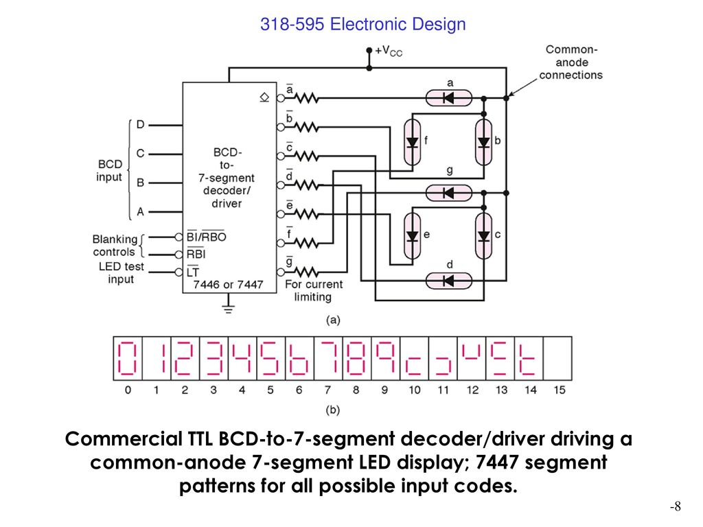 Digital Design Jeff Kautzer Univ Wis Milw Ppt Download Word Doc File Of 7segment Driver Ic And Inverter Wiring Diagram 8 Commercial Ttl Bcd To 7 Segment Decoder Driving A Common Anode Led Display 7447 Patterns For All Possible Input Codes