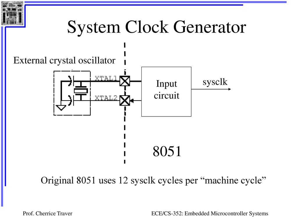 Embedded Microcontroller Systems Ppt Download Circuitdiagramtointerfaceuartwithpic16f877aprimer 21 System Clock Generator