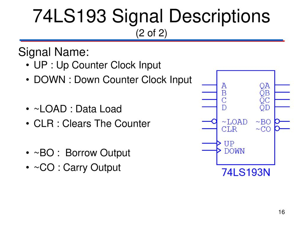 Synchronous Counter With Msi Gates Ppt Download Logic Diagram 74193 16 74ls193 Signal Descriptions