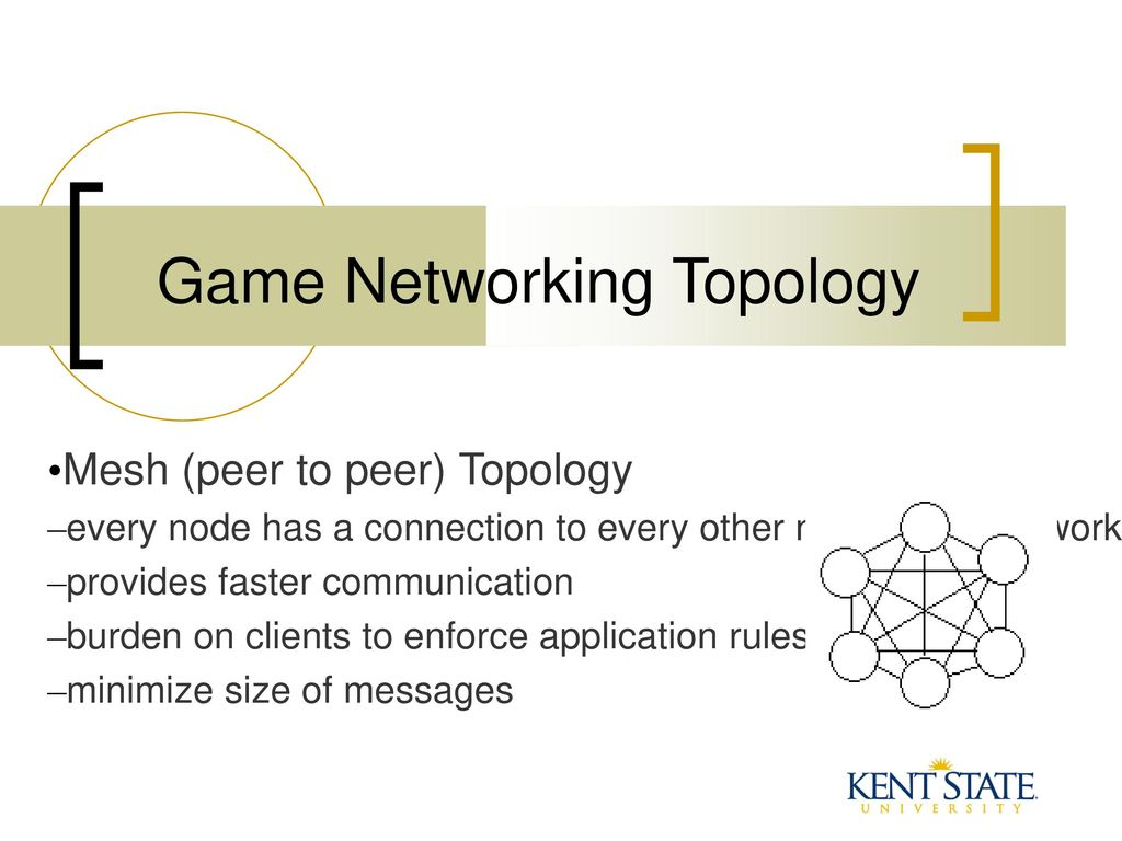 Unity Networking  - ppt download