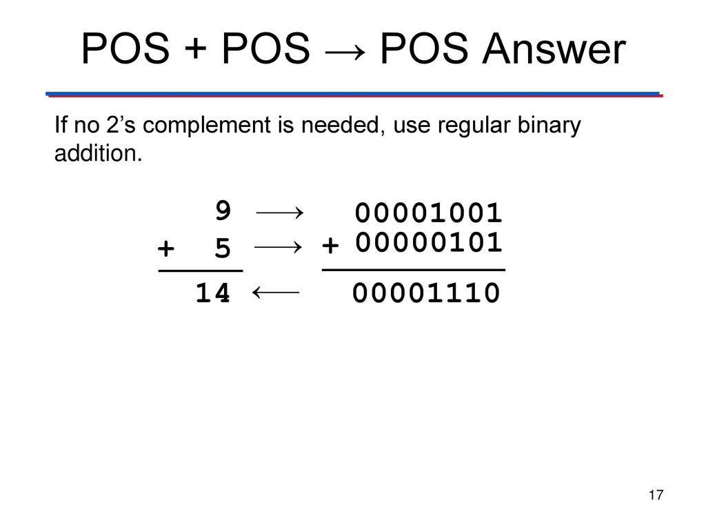 17 2's Complement Arithmetic