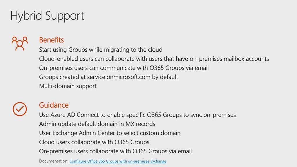 Unleash Office 365 Groups: Deep Dive - ppt download