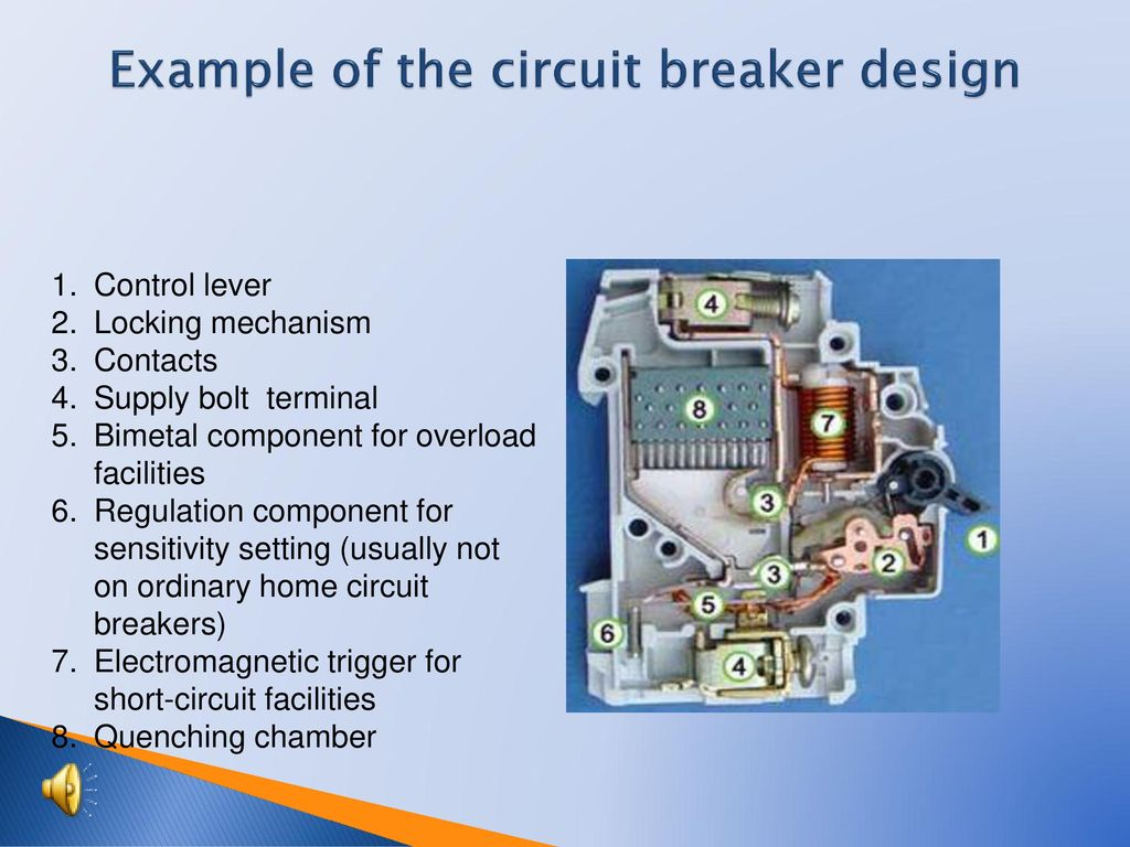 Projekt Anglicky V Odbornch Pedmtech Cz107 1309 Ppt Download Home Circuit Breakers Example Of The Breaker Design