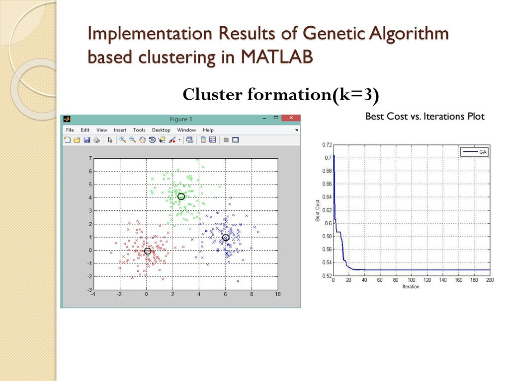 Cluster formation based comparison of Genetic algorithm and