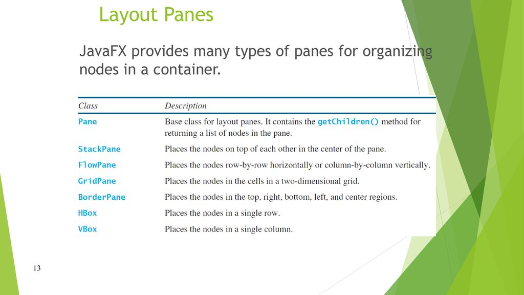 Lecture 7:Introduction to JavaFX - ppt download