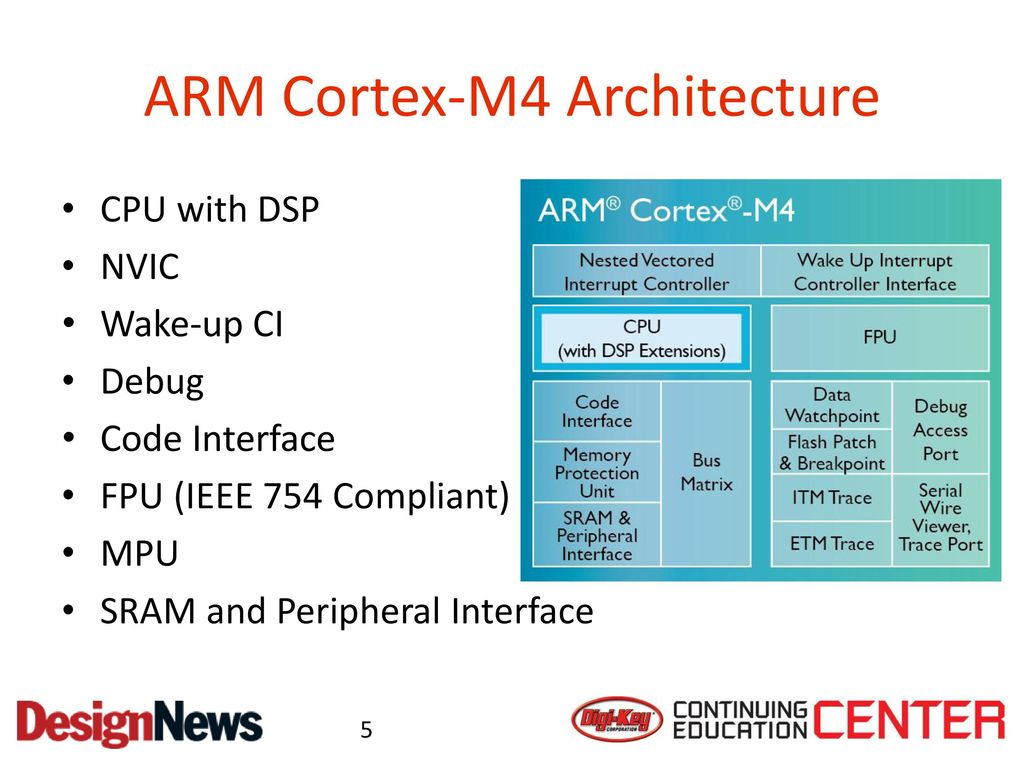 Designing with ARM Cortex-M4 (and a Real Dev Board) - ppt download