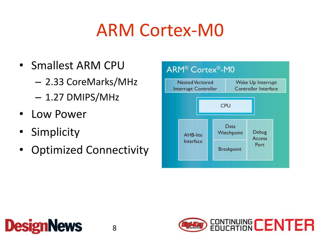 Designing with ARM Cortex-M4 (and a Real Dev Board) - ppt
