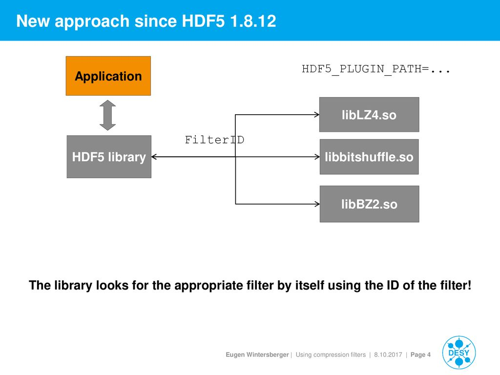 Using Compression filters in HDF5 - ppt download