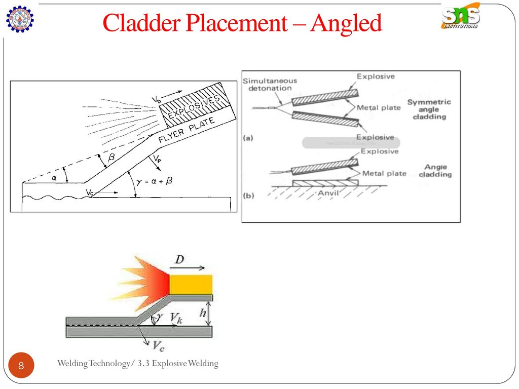 8 Cladder Placement – Angled