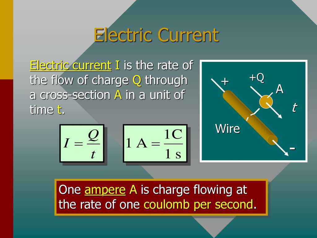 Chapter 27. Current and Resistance - ppt download