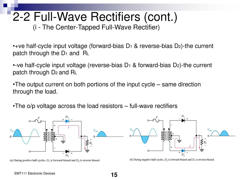 Chapter 2 Diode Applications Ppt Download Centre Tap Full Wave Rectifier Rectifiers Cont