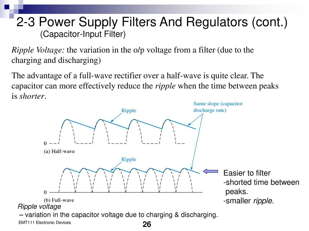 Chapter 2 Diode Applications Ppt Download Capacitor Filter Used In Full Wave Rectifier Circuit As Shown The 3 Power Supply Filters And Regulators Cont